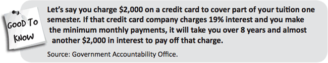 Good To Know - Cost of credit card interest