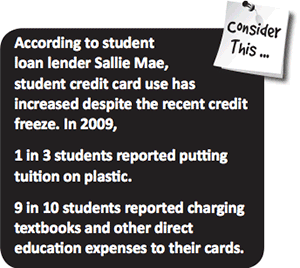 Student credit card use
