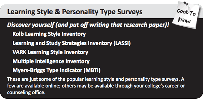Learning Styles & Personality Type Surveys