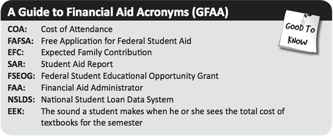 A Guide to Financial Aid Acronyms (GFAA)
